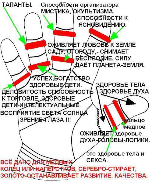 Сон пальцы на руках не свои